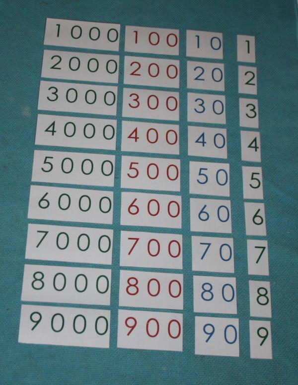 psicoaritmetica Montessori 20