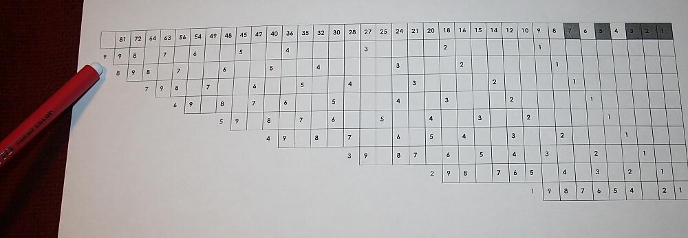 Matematica Montessori LE TAVOLE DELLA DIVISIONE