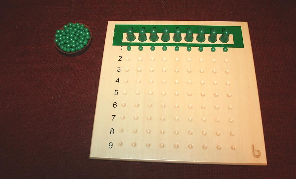 Tavola forata Montessori per la memorizzazione della divisione