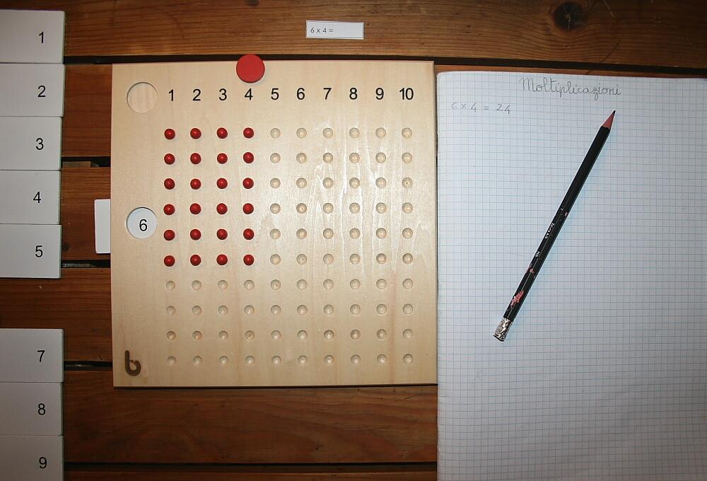 Tavola forata Montessori per la memorizzazione della moltiplicazione