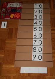 Esercizi con le tavole di Sèguin e le perle colorate Montessori images-53
