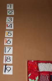 Esercizi con le tavole di Sèguin e le perle colorate Montessori images-9