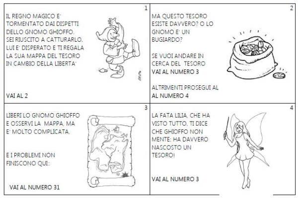 Top Gioco di lettura - Il tesoro dello gnomo Ghioffo - free download - LR25