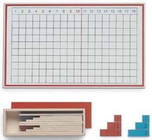Il tavoliere delle asticine Montessori per l'addizione - free download 1