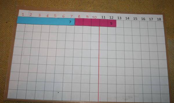 Il tavoliere delle asticine Montessori per l'addizione - free download tavola-delladdizione-asticine-15