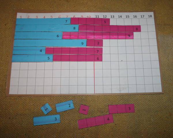 Il tavoliere delle asticine Montessori per l'addizione - free download tavola-delladdizione-asticine-16