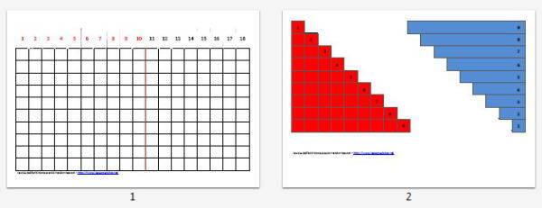 Il tavoliere delle asticine Montessori per l'addizione - free download tavola-delladdizione-asticine-3