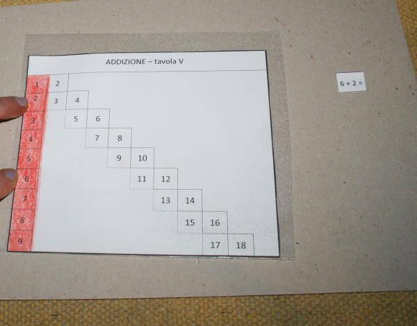 Tavola con asticine dell'addizione e tavole di controllo ESERCIZI 65