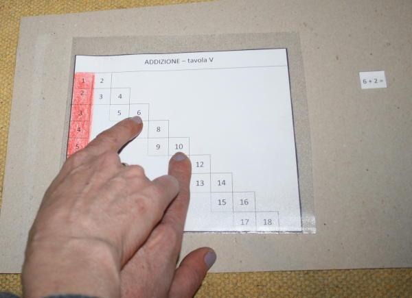 Tavola con asticine dell'addizione e tavole di controllo ESERCIZI 68