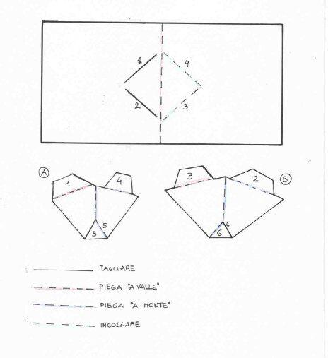 tutorial pop up 27