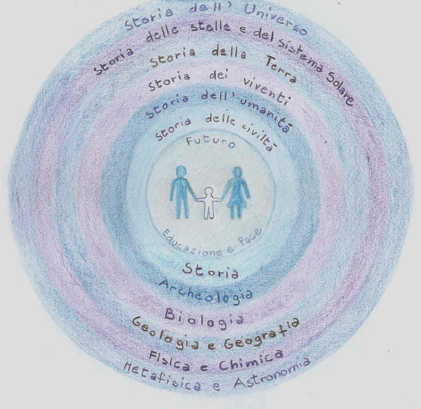 educazione cosmica 1