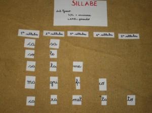 La divisione in sillabe col metodo Montessori