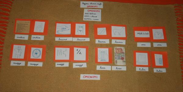 Omonimi omografi e omofoni col metodo Montessori
