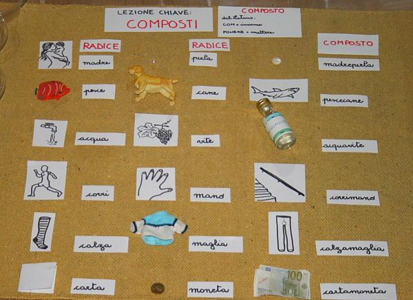Parole composte col metodo Montessori