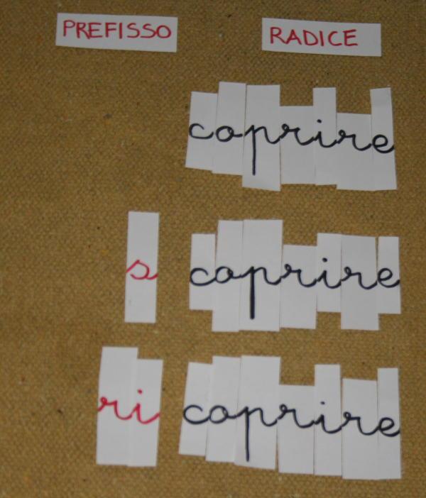 Formazione delle parole e prefissi col metodo montessori lapappadolce - Parole con significati diversi ...