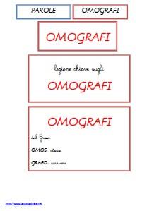 titoli per la presentazione degli OMOGRAFI