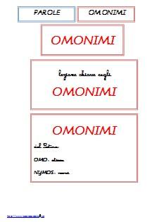 titoli per la presentazione degli OMONIMI
