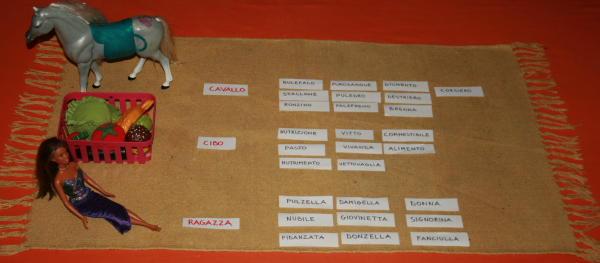 Sinonimi col metodo Montessori
