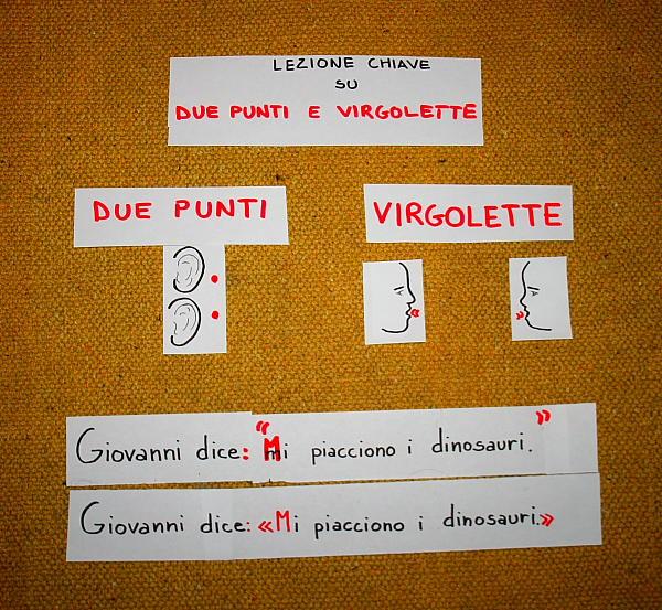 Segni di interpunzione col metodo Montessori DUE PUNTI E VIRGOLETTE