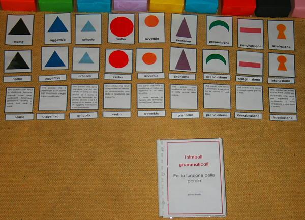 Simboli grammaticali 5