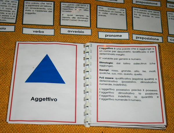 Libro delle parti del discorso con simboli Montessori PRIMO LIVELLO