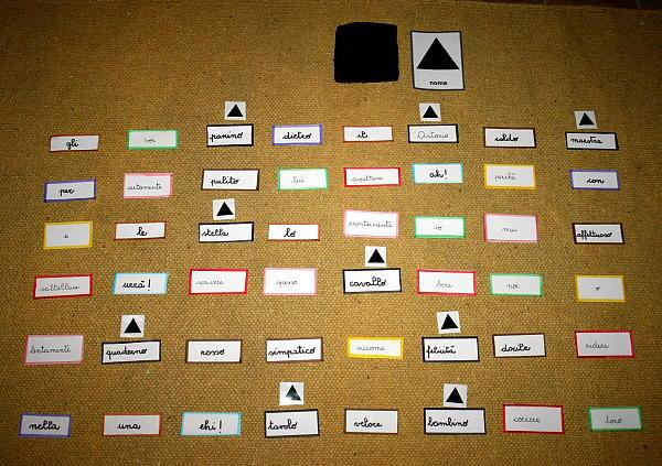 Psico-grammatica Montessori introduzione al nome