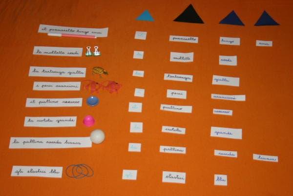 parti del discorso Montessori 10-min