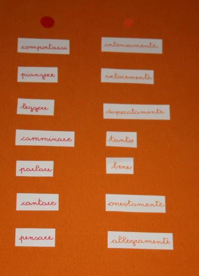 parti del discorso Montessori 16-min