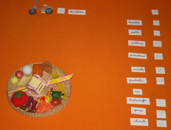 parti del discorso Montessori 6-min