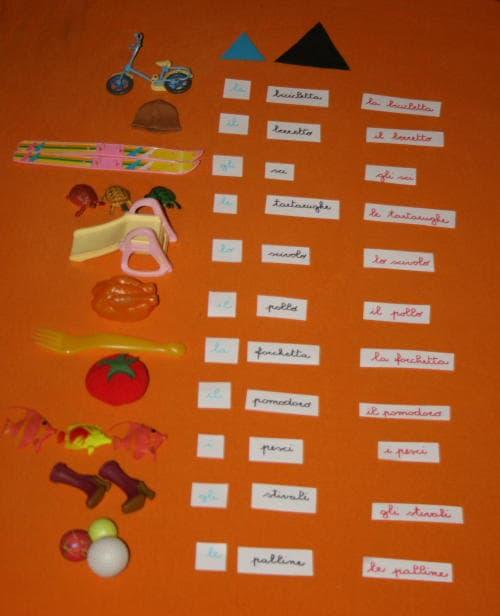 parti del discorso Montessori 8-min