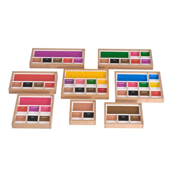 scatole grammaticali
