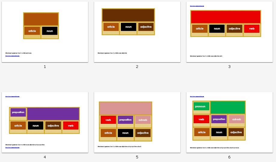 Montessori grammar boxes 1