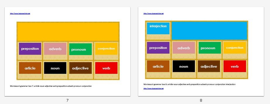 Montessori grammar boxes 2
