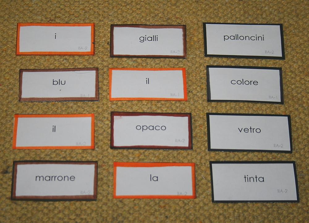 Scatola grammaticale II - spostamenti