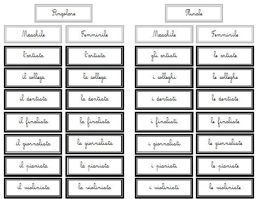 genere e numero del nome Montessori 6
