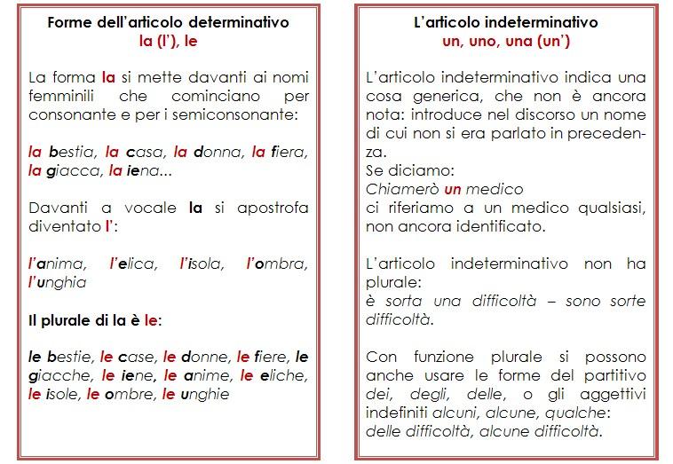 Exceptionnel Psicogrammatica Montessori SCATOLA GRAMMATICALE I articolo e nome SE16