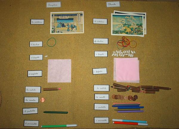 Numero del nome col metodo Montessori