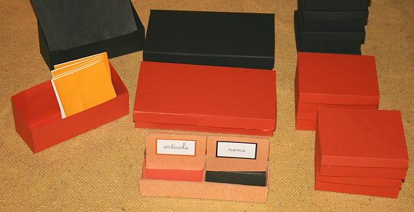 Tutorial per costruire le scatole grammaticali
