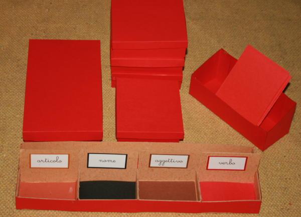 scatole grammaticali DIY 47