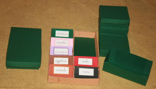 scatole grammaticali DIY 51