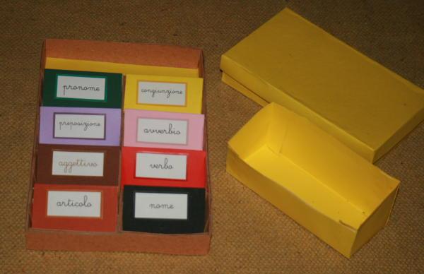 scatole grammaticali DIY 52