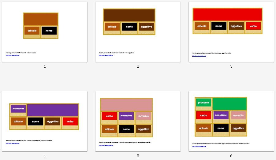scatole grammaticali Montessori stampabili 1