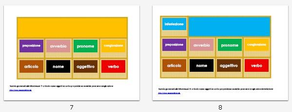 scatole grammaticali Montessori stampabili 2
