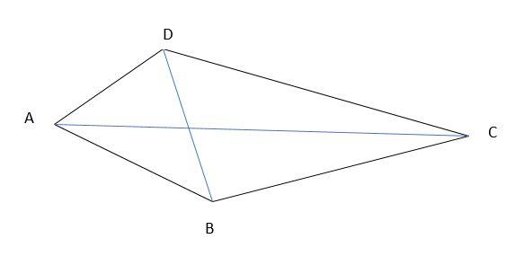 Esercizi per la classificazione di triangoli e quadrilateri