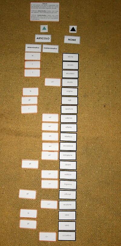 scatola grammaticale I 24