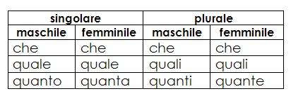 analisi grammaticale aggettivo 6