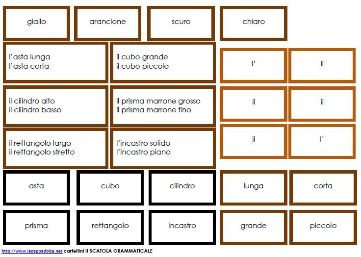 cartellini per la SCATOLA GRAMMATICALE II Montessori 10