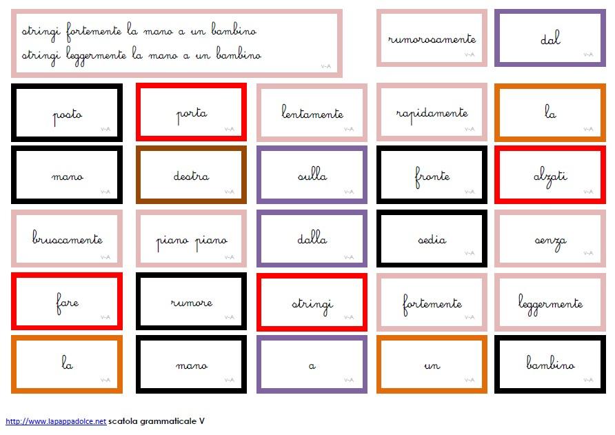 cartellini scatole grammaticali V-MONTESSORI corsivo 8