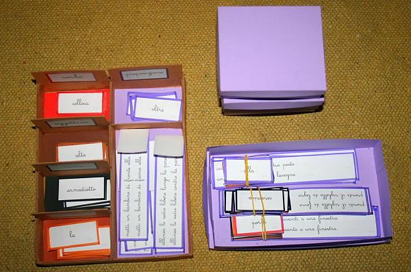 scatola grammaticale IV PREPOSIZIONE