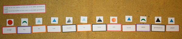 scatola grammaticale V 6